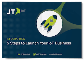 Launch IoT Business Infographic cover